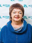 Любимова Наталья Евгеньевна