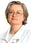 Желудова Ирина Игоревна